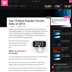 Top 10 Most Popular Torrent Sites of 2015