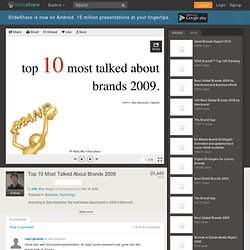 Top 10 Most Talked About Brands 2009