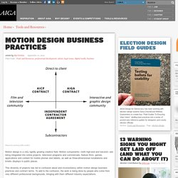 Motion Design Business Practices