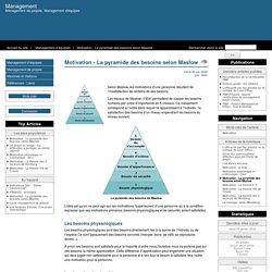 Motivation - La pyramide des besoins selon Maslow - Management