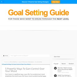 Motivational Wallpapers | Goal Setting Guide