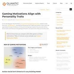 Gaming Motivations Align with Personality Traits - Quantic Foundry