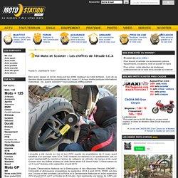 Vol Moto et Scooter : Les chiffres de l'étude I.C.A