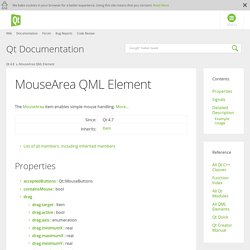 MouseArea QML Element