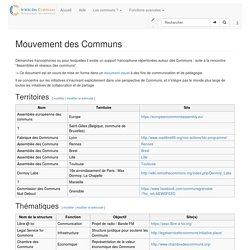 Mouvement des Communs — Wiki des communs