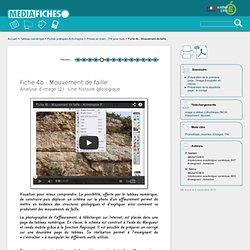 Promethean - Fiche 4b - Mouvement de faille