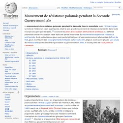 Mouvement de résistance polonais pendant la Seconde Guerre mondiale