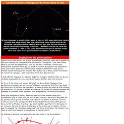 Le mouvement rétrograde de Mars dans le ciel