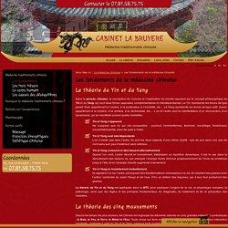 Yin Yang, cinq mouvements, théorie pensée chinoise, forces Paris 75 France