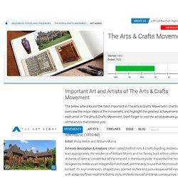 The Arts & Crafts catalogue -En