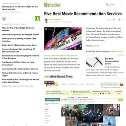 Five Best Movie Recommendation Services