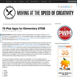 70 iPad Apps for Elementary STEM