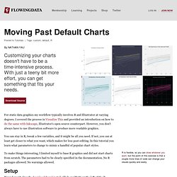 Moving Past Default Charts