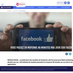 Vous passez en moyenne 46 minutes par jour sur Facebook - LCI