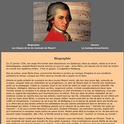 Mozart : Biographie ; Oeuvre ; Etapes de la vie musicale ; Musique mozartienne - rdelpiano.org