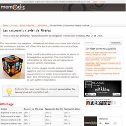Mozilla Firefox : 60 raccourcis clavier à connaître