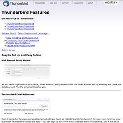 Thunderbird - Features