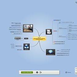 MRP-Brainstorming