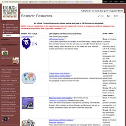 msfrachetti - Research Resources