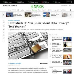 How Much Do You Know About Data Privacy? Test Yourself