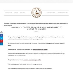 How Much Coffee Per Cup: Know what ratio to use(up to 12 cups)