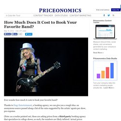 How Much Does It Cost to Book Your Favorite Band?