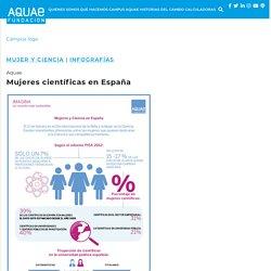 Mujeres científicas españolas: cifras