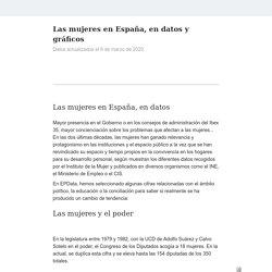 Las mujeres en España, en datos y gráficos