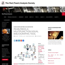 Pearltrees: a multifunction visual bibliographic tool