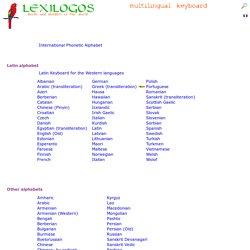 Online Keyboard • Multilingual • LEXILOGOS