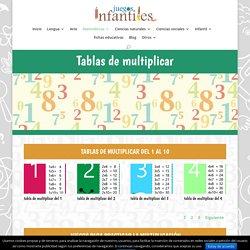 TABLAS DE MULTIPLICAR ® Juegos de multiplicación