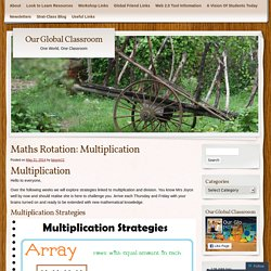 Maths Rotation: Multiplication