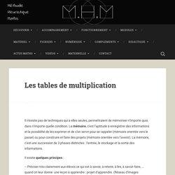 Les tables de multiplication – La Méthode Heuristique de mathématiques
