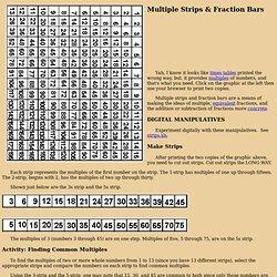MULTIPLICATION & MULTIPLICATION TABLES