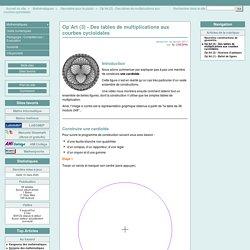 Op'Art (3) - Des tables de multiplications aux courbes cycloïdales - Profmath