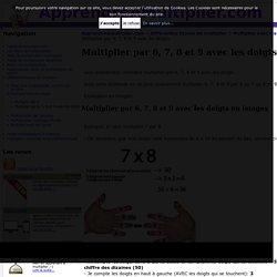 Multiplier par 6, 7, 8 et 9 avec les doigts