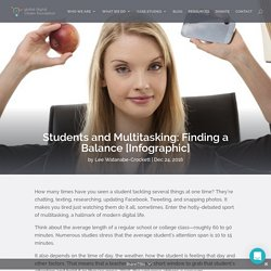 Students and Multitasking: Finding a Balance [Infographic]