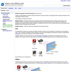 ideo-multitouch - Multitouch Package for Flash & Processing
