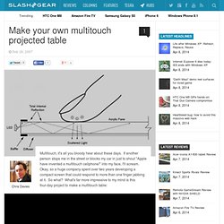 Make your own multitouch projected table