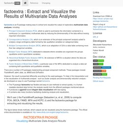 Extract and Visualize the Results of Multivariate Data Analyses