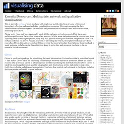 Essential Resources: Multivariate, network and qualitative visualisations