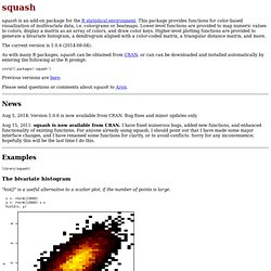 squash - multivariate visualization package for R