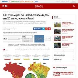 IDH municipal do Brasil cresce 47,5% em 20 anos, aponta Pnud - notícias em Brasil