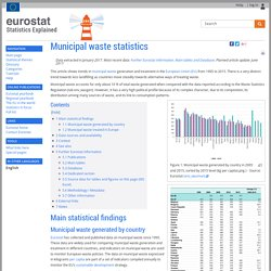 Municipal waste statistics - Statistics Explained