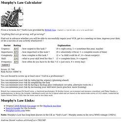 Murphy's Law Calculator