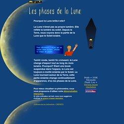 Musée de la civilisation: Les phases de la Lune
