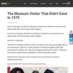 The Museum Visitor That Didn't Exist In 1979 - Museum Hack