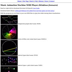 Music Animation Machine MIDI Player