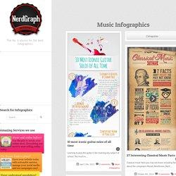 Music Infographics - NerdGraph Infographics