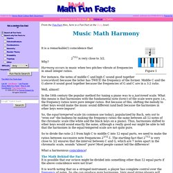 Music Math Harmony